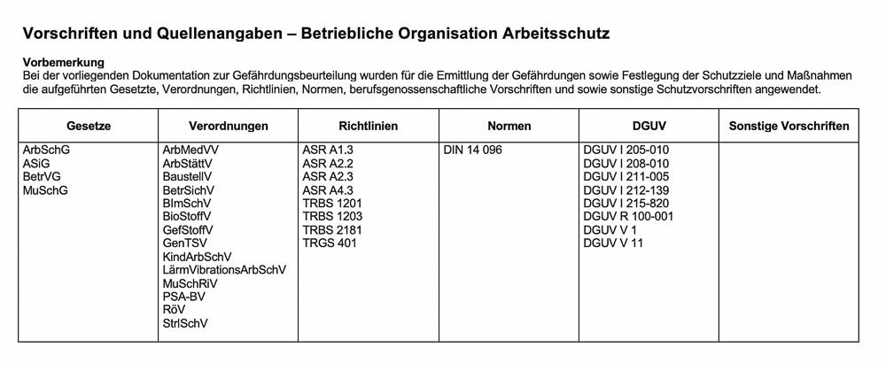 Arbeitsschutz-Center-Universum-Verlag-Checkliste-Beispiel-2