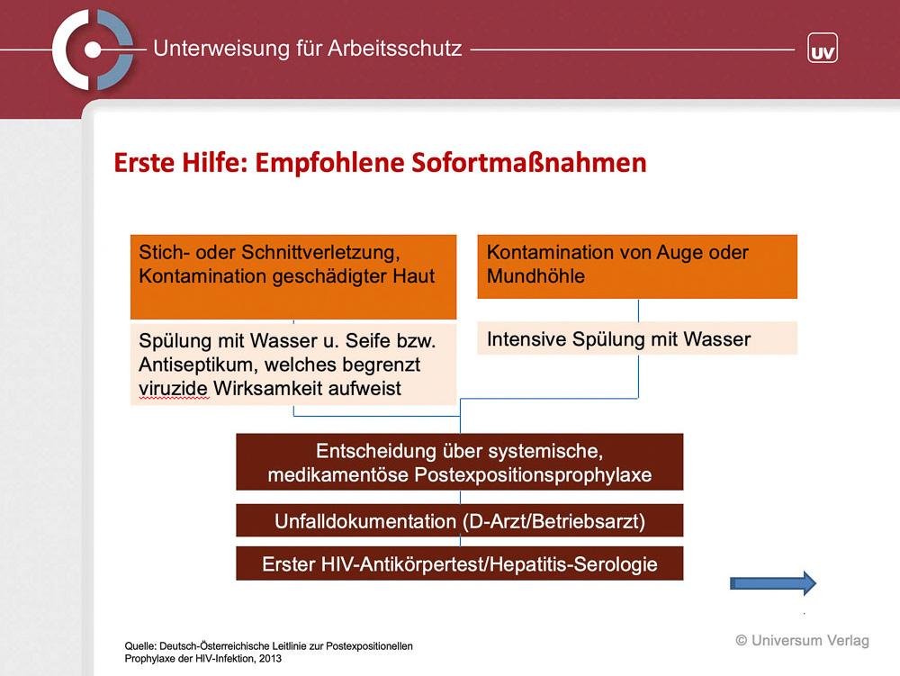 Arbeitsschutz-Center-Universum-Verlag-Unterweisung-Beispiel-3